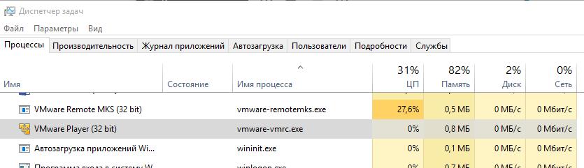 Процесс vmware-vmrc.exeПроцесс